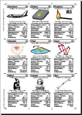 Chemie Arbeitsblatt Chemische Elemente 8500 übungen