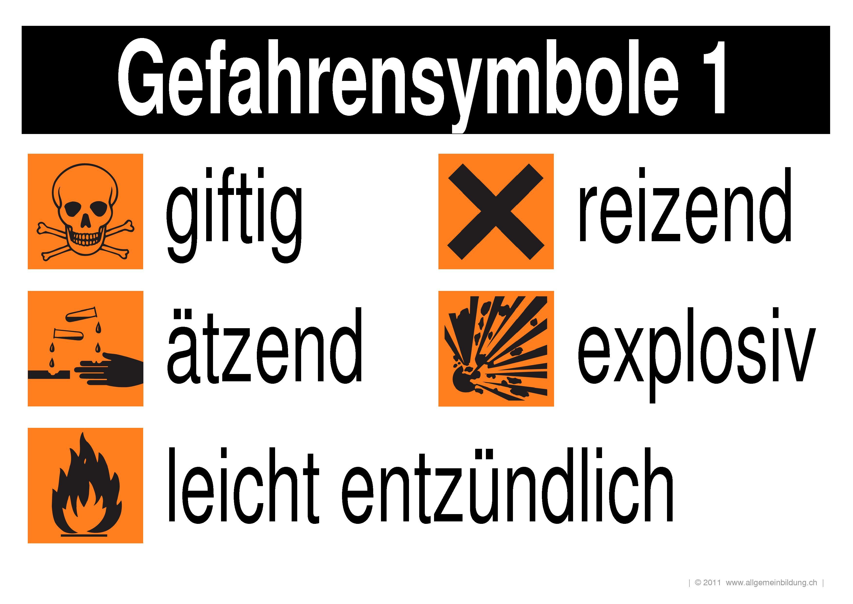 Gefahrensymbole   gratis Chemie Lernplakat Wissens Poster   20 ...