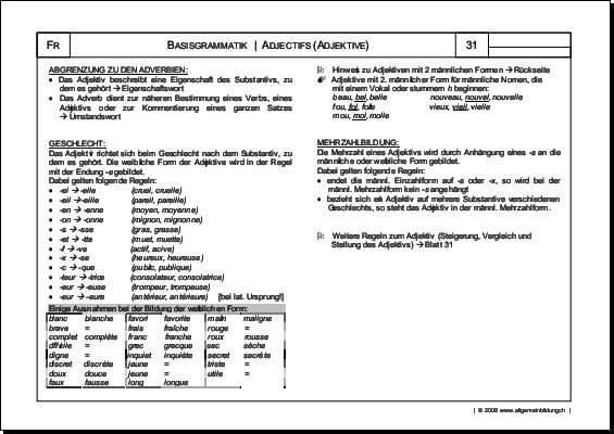 Franzosisch Arbeitsblatt Adjectifs Adjektive Grammatik