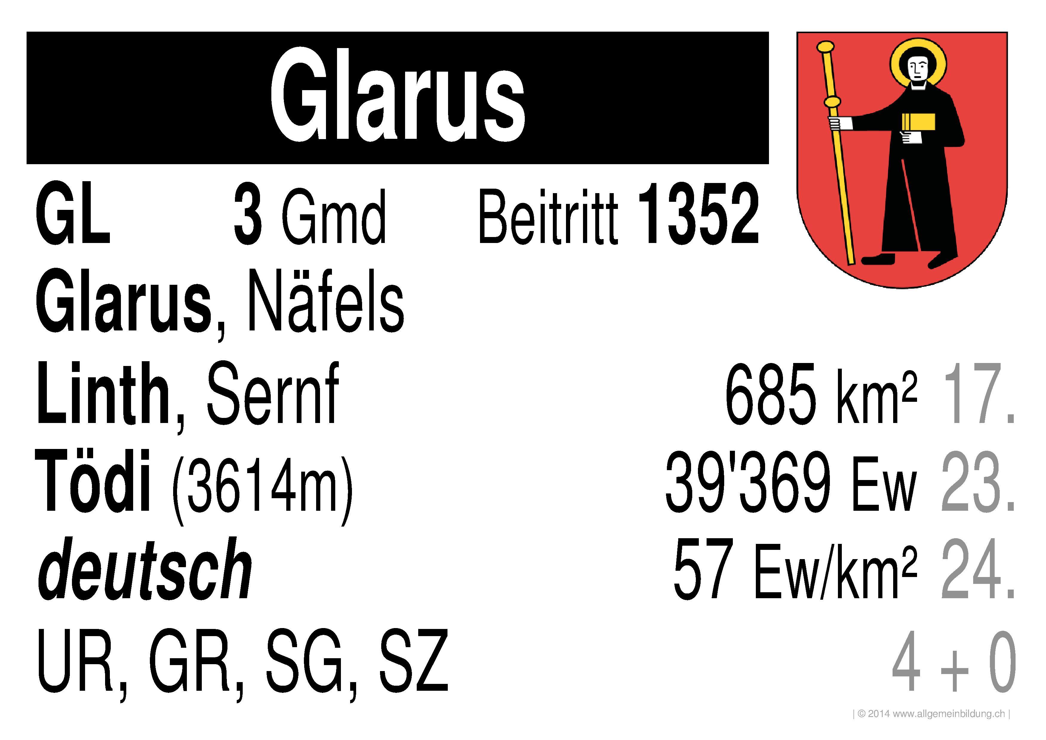 geografie lernplakate wissensposter glarus schweizer kantone 8500 bungen arbeitsbl tter. Black Bedroom Furniture Sets. Home Design Ideas