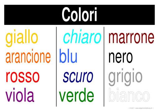 italienisch lernplakate wissensposter colori 8500 bungen arbeitsbl tter r tsel quiz. Black Bedroom Furniture Sets. Home Design Ideas