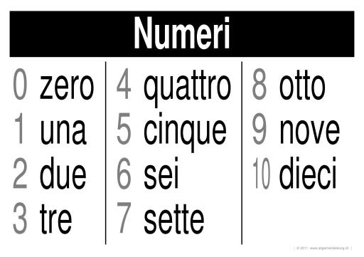 italienisch lernplakate wissensposter numeri 8500 bungen arbeitsbl tter r tsel quiz. Black Bedroom Furniture Sets. Home Design Ideas